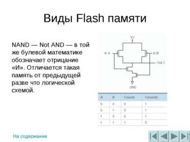 Виды Flash памяти На содержание NAND — Not AND — в той же булевой математике ...