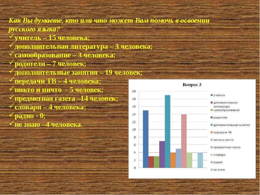 Как Вы думаете, кто или что может Вам помочь в освоении русского языка? учите...