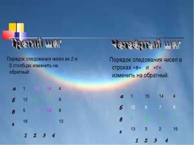 Порядок следования чисел во 2 и 3 столбцах изменить на обратный: 1 2 3 4 а б ...