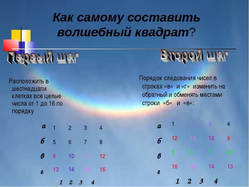 Расположить в шестнадцати клетках все целые числа от 1 до 16 по порядку а б в...