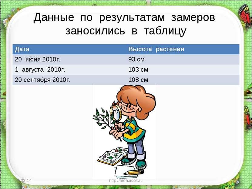 Данные по результатам замеров заносились в таблицу * http://aida.ucoz.ru * Да...