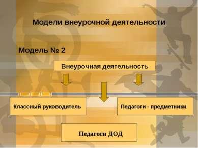 Модели внеурочной деятельности Модель № 2 Внеурочная деятельность Классный ру...
