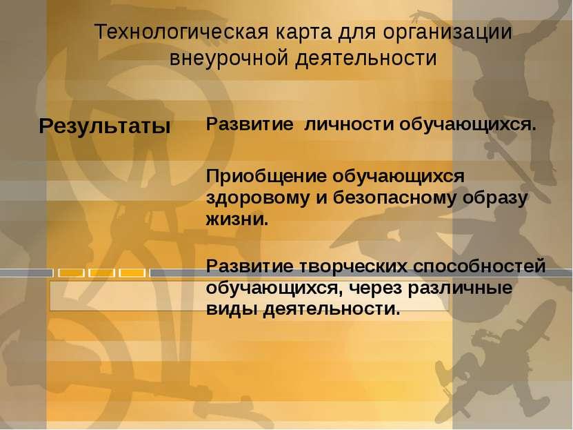 Технологическая карта для организации внеурочной деятельности Результаты Разв...