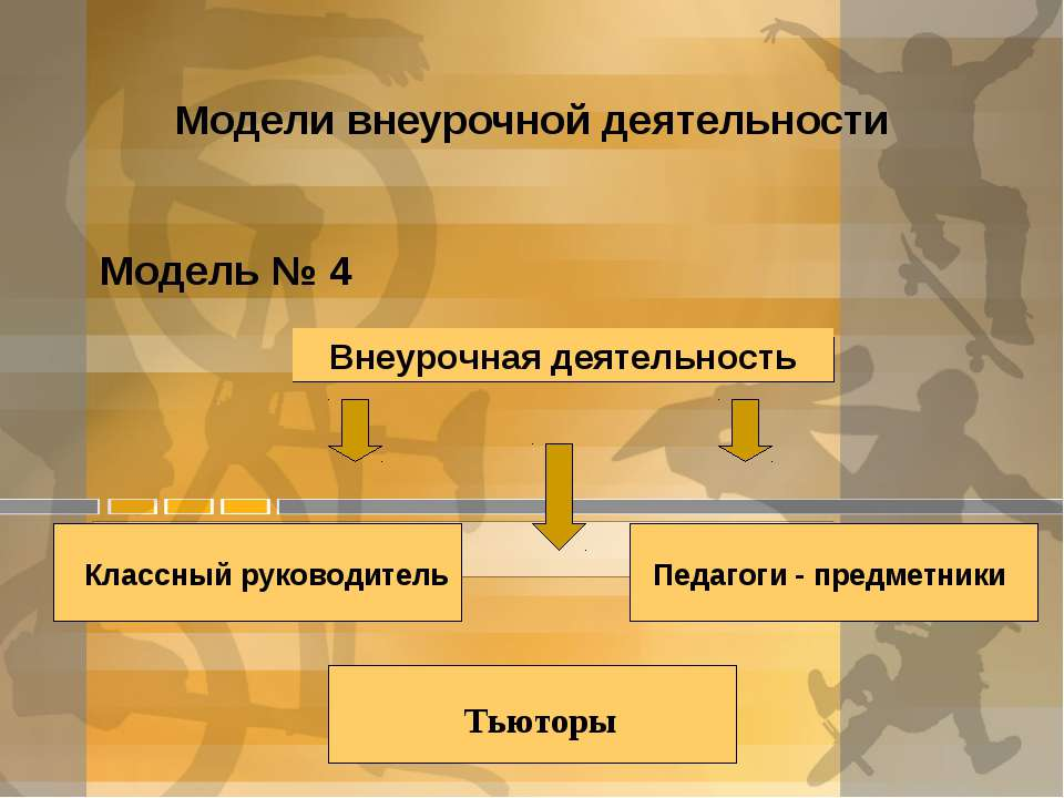 Модели внеурочной деятельности Модель № 4 Внеурочная деятельность Классный ру...