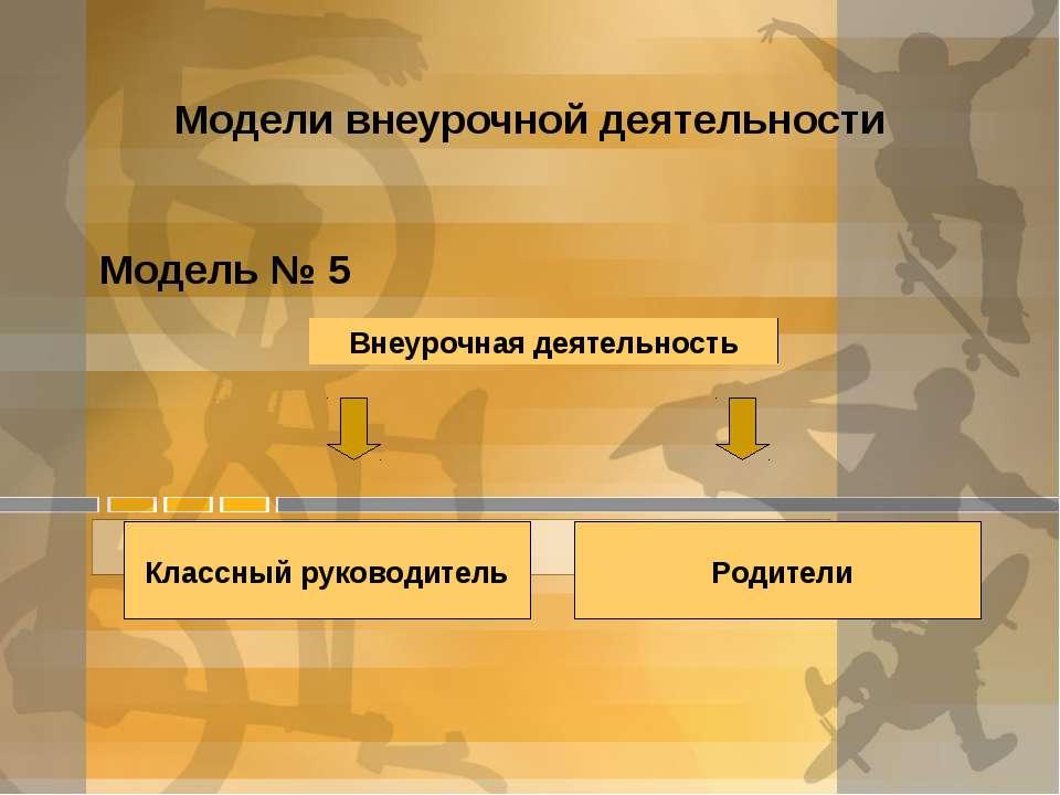 Модели внеурочной деятельности Модель № 5 Внеурочная деятельность Классный ру...