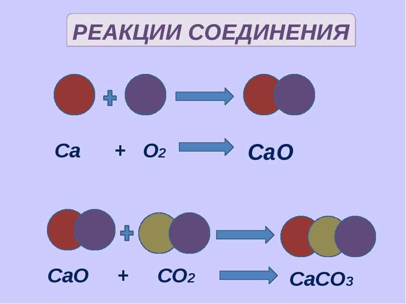 реакции соединения картинка посвящаются главным образом