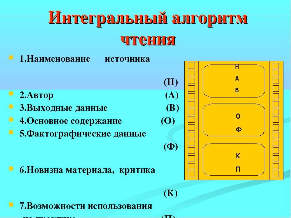 Интегральный алгоритм чтения 1.Наименование источника (Н) 2.Автор (А) 3.Выход...