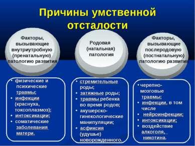 стремительные роды; затяжные роды; травмы ребенка во время родов; акушерско- ...