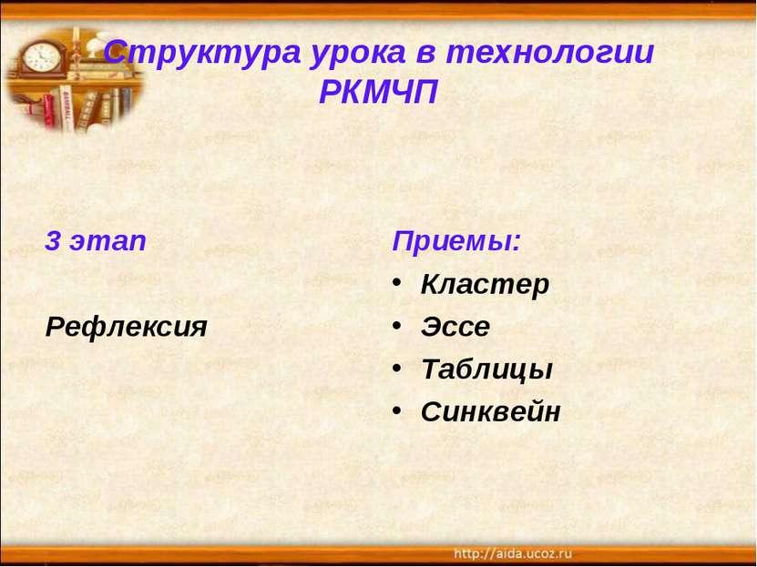 Структура урока в технологии РКМЧП 3 этап Рефлексия Приемы: Кластер Эссе Табл...