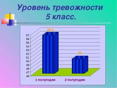 Уровень тревожности 5 класс.