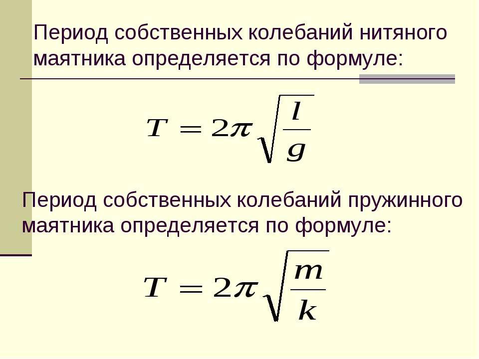 Период собственных колебаний нитяного маятника определяется по формуле: Перио...