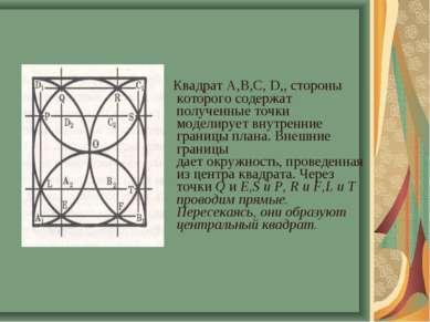 Квадрат A,B,С, D,, стороны которого содержат полученные точки моделирует внут...