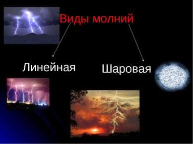 Виды молний Линейная Шаровая