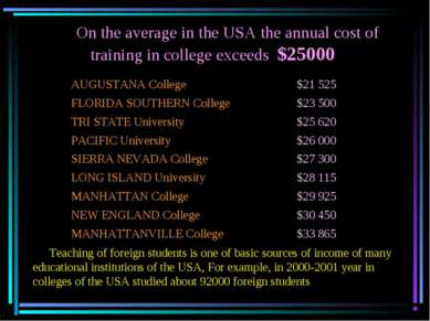 On the average in the USA the annual cost of training in college exceeds $250...