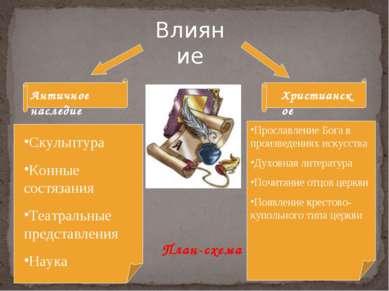 Античное наследие Христианское Скульптура Конные состязания Театральные предс...