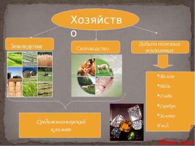 Земледелие Скотоводство Добыча полезных ископаемых Железо Медь Олово Серебро ...