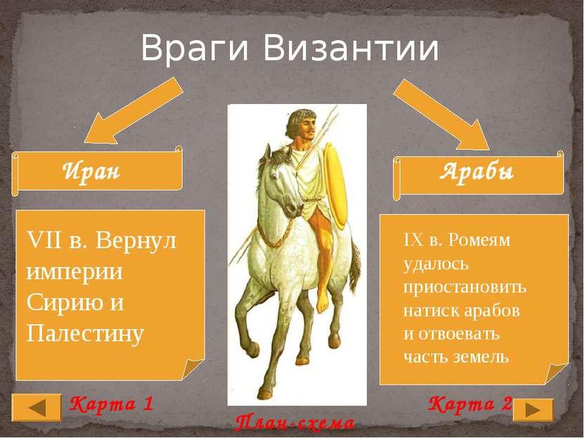 Иран Арабы VII в. Вернул империи Сирию и Палестину IX в. Ромеям удалось приос...