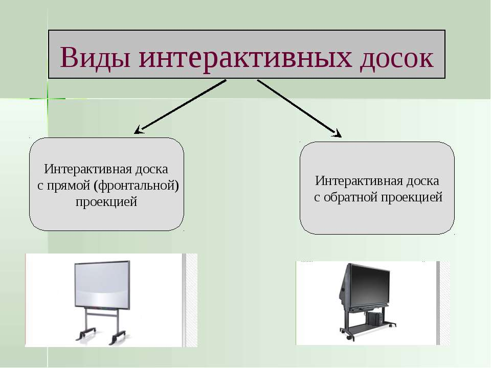 Виды интерактивных досок Интерактивная доска с прямой (фронтальной) проекцией...
