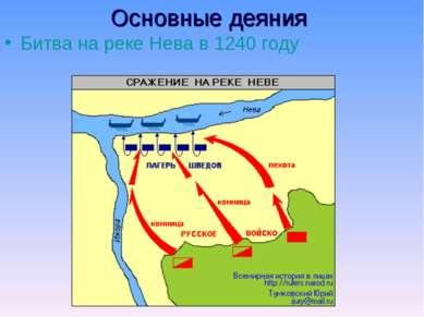 Основные деяния Битва на реке Нева в 1240 году