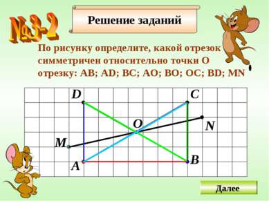 Решение заданий По рисунку определите, какой отрезок cимметричен относительно...