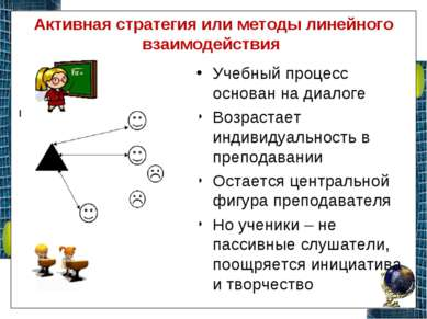 Активная стратегия или методы линейного взаимодействия Учебный процесс основа...