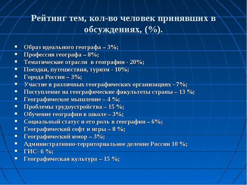 Рейтинг тем, кол-во человек принявших в обсуждениях, (%). Образ идеального ге...