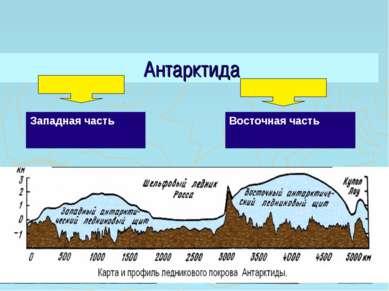 Антарктида Западная часть Восточная часть