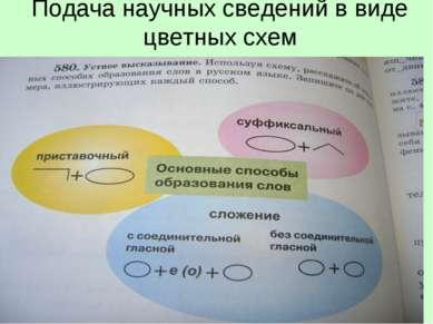 Подача научных сведений в виде цветных схем