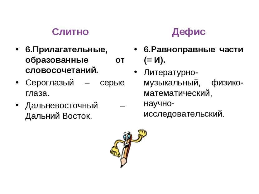 Слитно 6.Прилагательные, образованные от словосочетаний. Сероглазый – серые г...