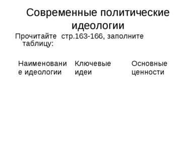 Современные политические идеологии Прочитайте стр.163-166, заполните таблицу:...