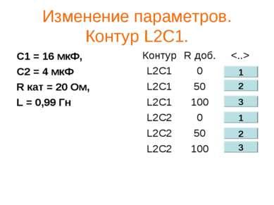 Изменение параметров. Контур L2C1. С1 = 16 мкФ, С2 = 4 мкФ R кат = 20 Ом, L =...