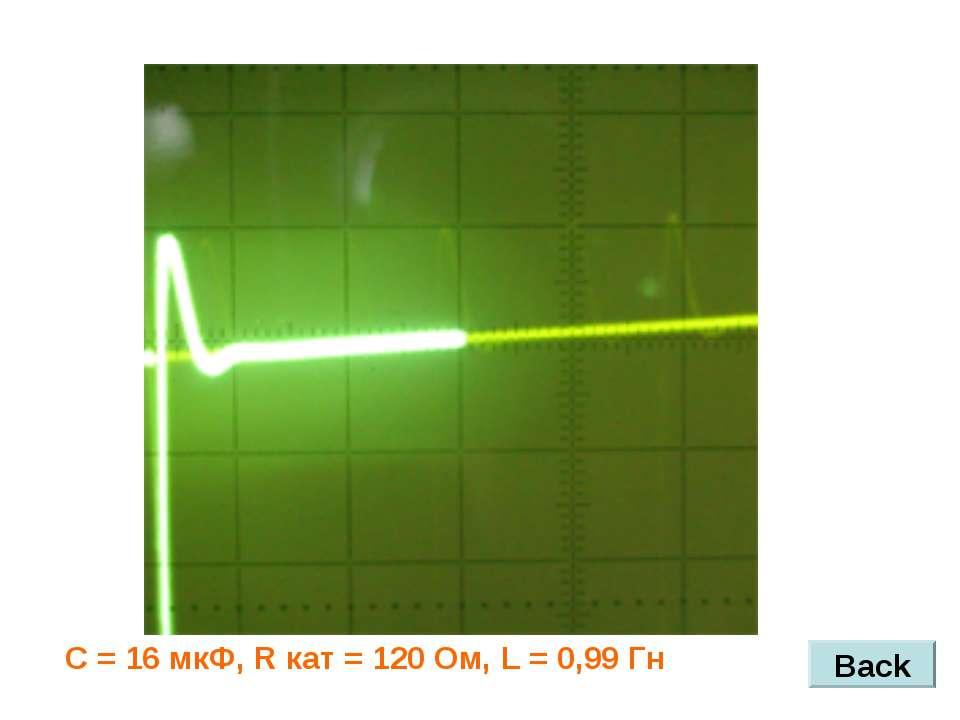Back С = 16 мкФ, R кат = 120 Ом, L = 0,99 Гн