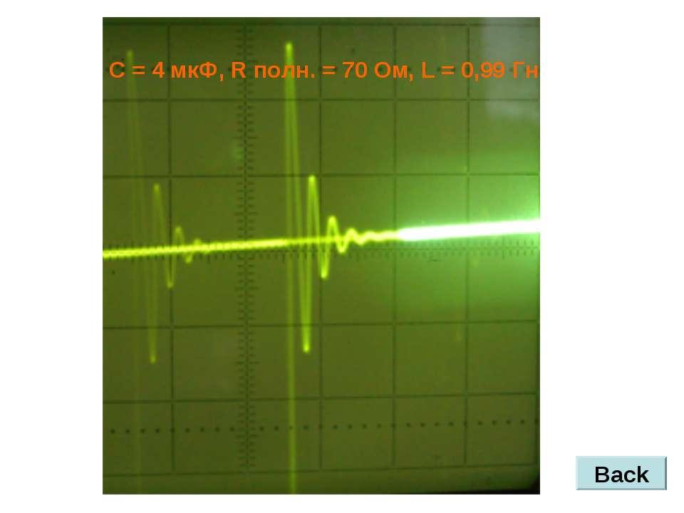 Back С = 4 мкФ, R полн. = 70 Ом, L = 0,99 Гн