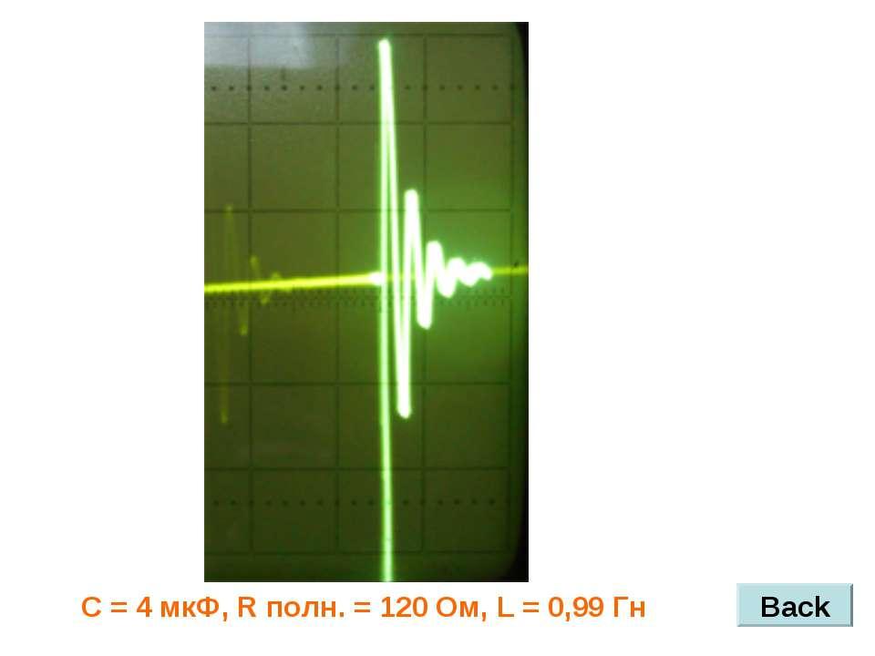 Back С = 4 мкФ, R полн. = 120 Ом, L = 0,99 Гн