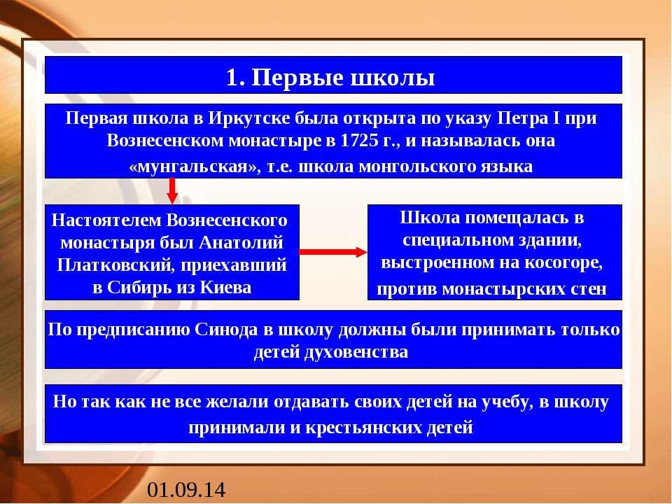 1. Первые школы Первая школа в Иркутске была открыта по указу Петра I при Воз...