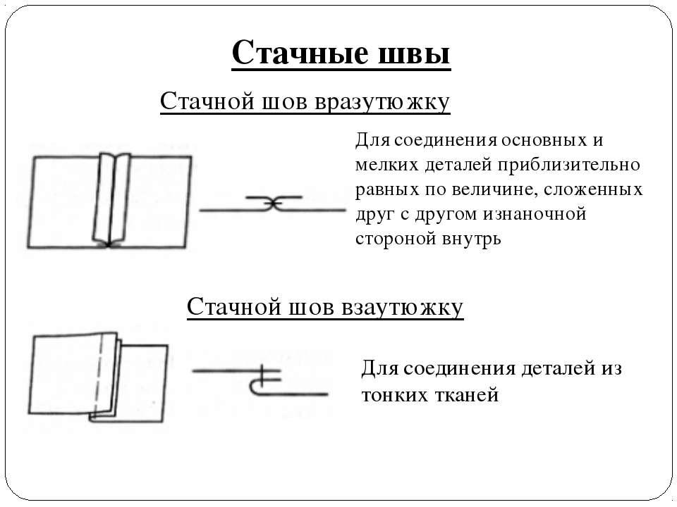 Стачной шов вразутюжку Для соединения основных и мелких деталей приблизительн...