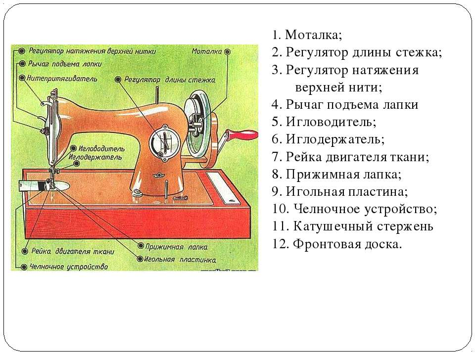 1. Моталка; 2. Регулятор длины стежка; 3. Регулятор натяжения верхней нити; 4...