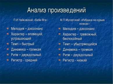 Анализ произведений П.И.Чайковский «Баба-Яга» Мелодия – диссонанс Характер – ...