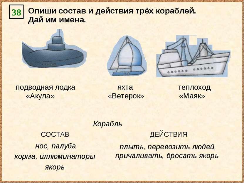 «Маяк» «Акула» «Ветерок» подводная лодка яхта теплоход Опиши состав и действи...