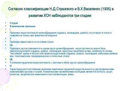 Согласно классификации Н.Д.Стражеско и В.Х.Василенко (1935) в развитии ХСН на...