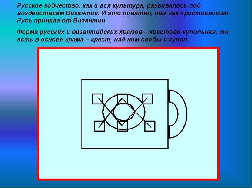 Русское зодчество, как и вся культура, развивалось под воздействием Византии....