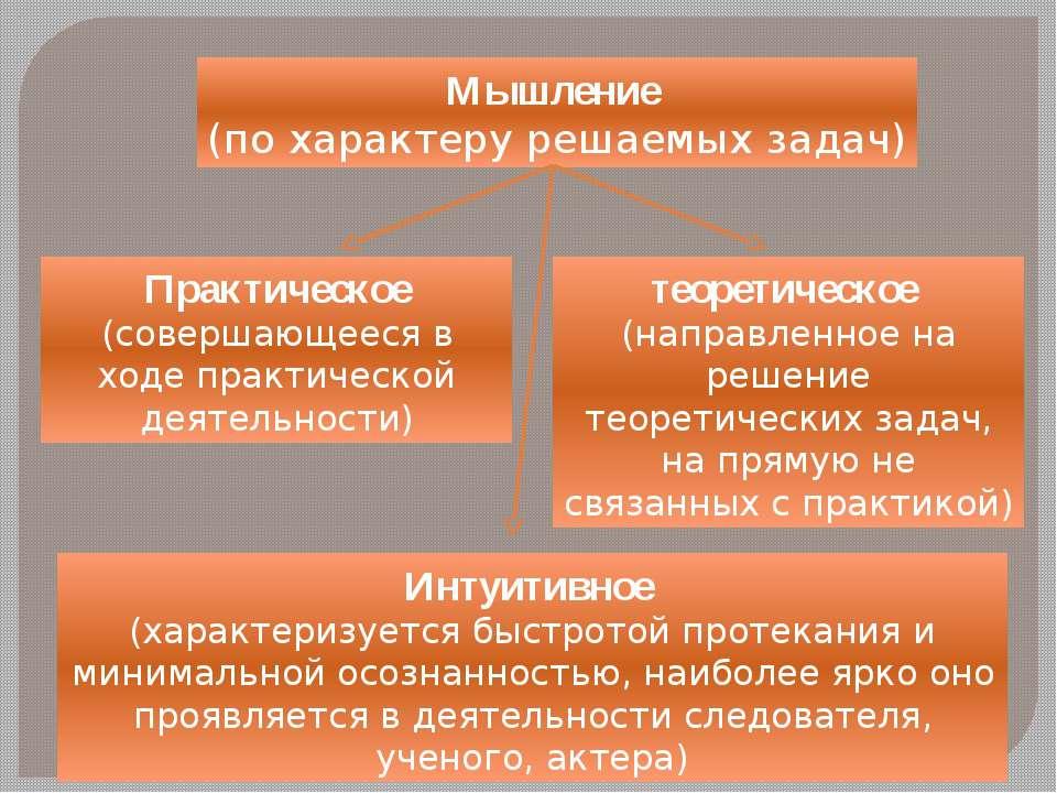 Мышление (по характеру решаемых задач) теоретическое (направленное на решение...