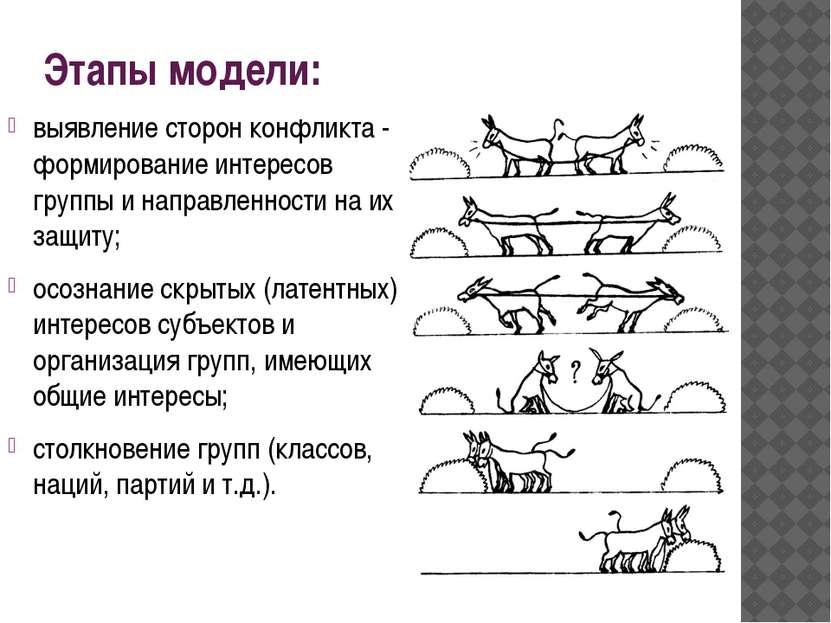 Этапы модели: выявление сторон конфликта - формирование интересов группы и на...