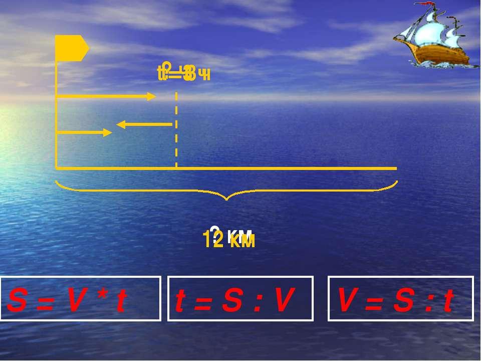 ? км t = 3 ч S = V * t ? ч 12 км t = S : V V = S : t t = 3 ч