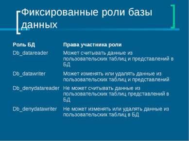 Фиксированные роли базы данных Роль БД Права участника роли Db_datareader Мож...