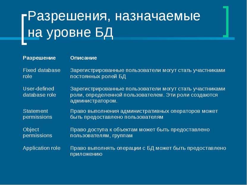 Разрешения, назначаемые на уровне БД Разрешение Описание Fixed database role ...