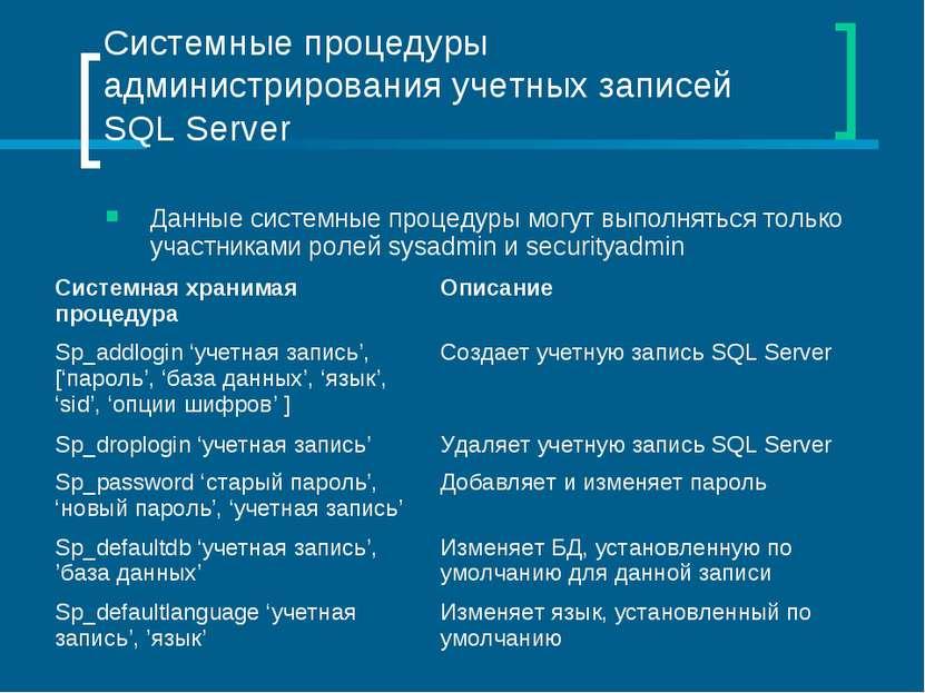 Системные процедуры администрирования учетных записей SQL Server Данные систе...