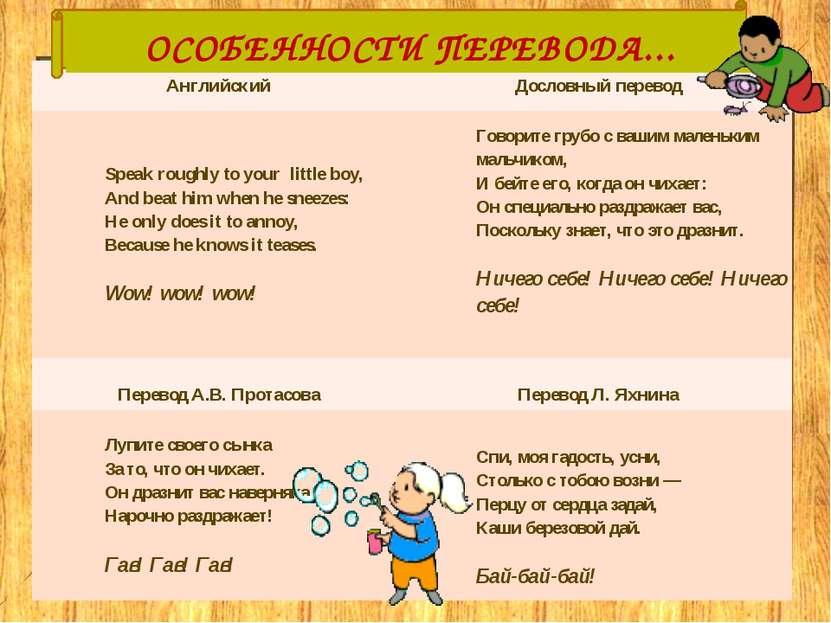Английский Дословный перевод Speak roughly to your little boy, And beat him w...