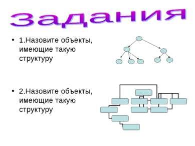 1.Назовите объекты, имеющие такую структуру 2.Назовите объекты, имеющие такую...