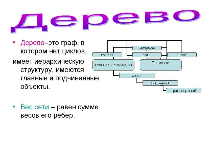 Дерево–это граф, в котором нет циклов, имеет иерархическую структуру, имеются...